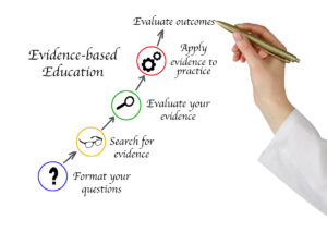 Evidence-Based-Education